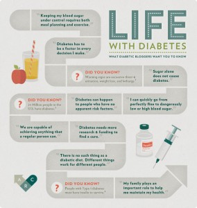 Life-With-D-Blogger-Infographic
